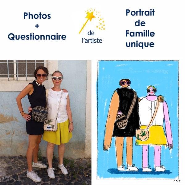 portrait personnalise d'apres photo